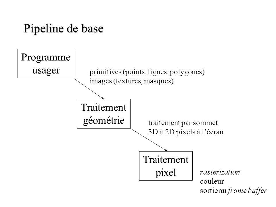 Pipeline de base Programme usager Traitement géométrie Traitement