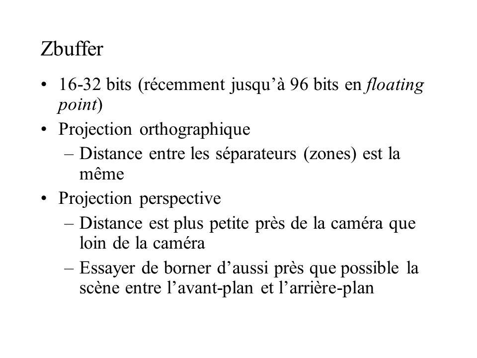 Zbuffer 16-32 bits (récemment jusqu'à 96 bits en floating point)