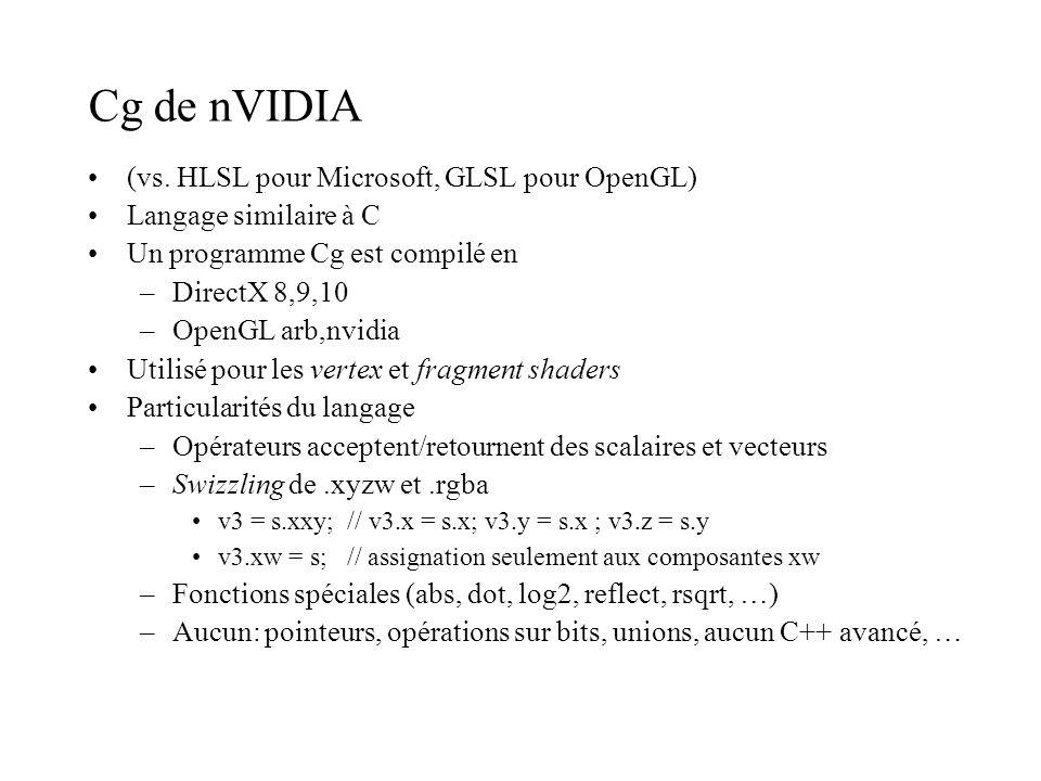 Cg de nVIDIA (vs. HLSL pour Microsoft, GLSL pour OpenGL)
