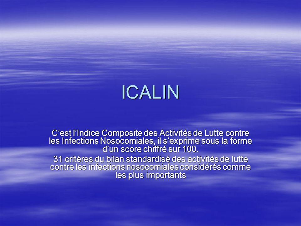 ICALIN C'est l'Indice Composite des Activités de Lutte contre les Infections Nosocomiales, il s'exprime sous la forme d'un score chiffré sur 100.