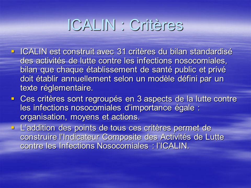 ICALIN : Critères