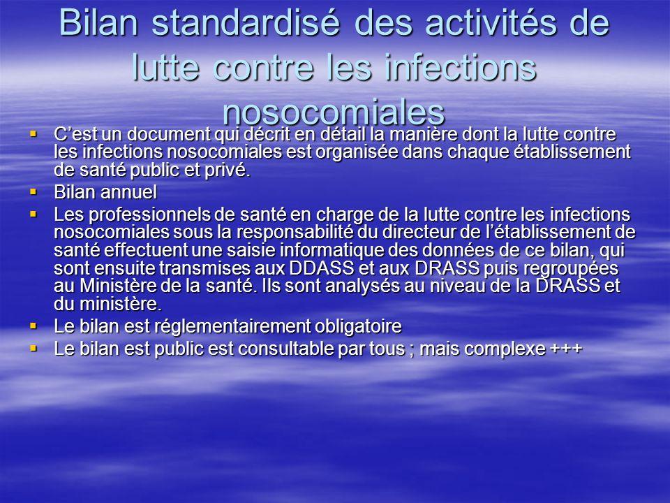 Bilan standardisé des activités de lutte contre les infections nosocomiales
