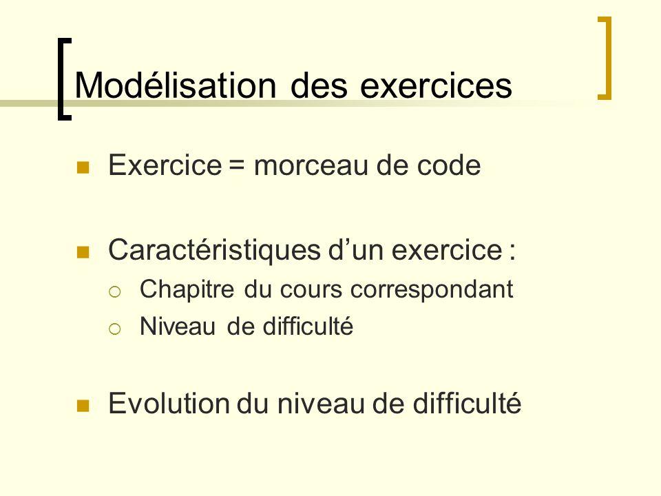 Modélisation des exercices
