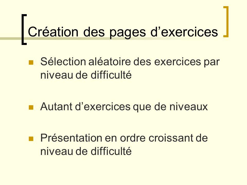 Création des pages d'exercices