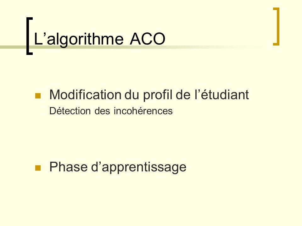 L'algorithme ACO Modification du profil de l'étudiant