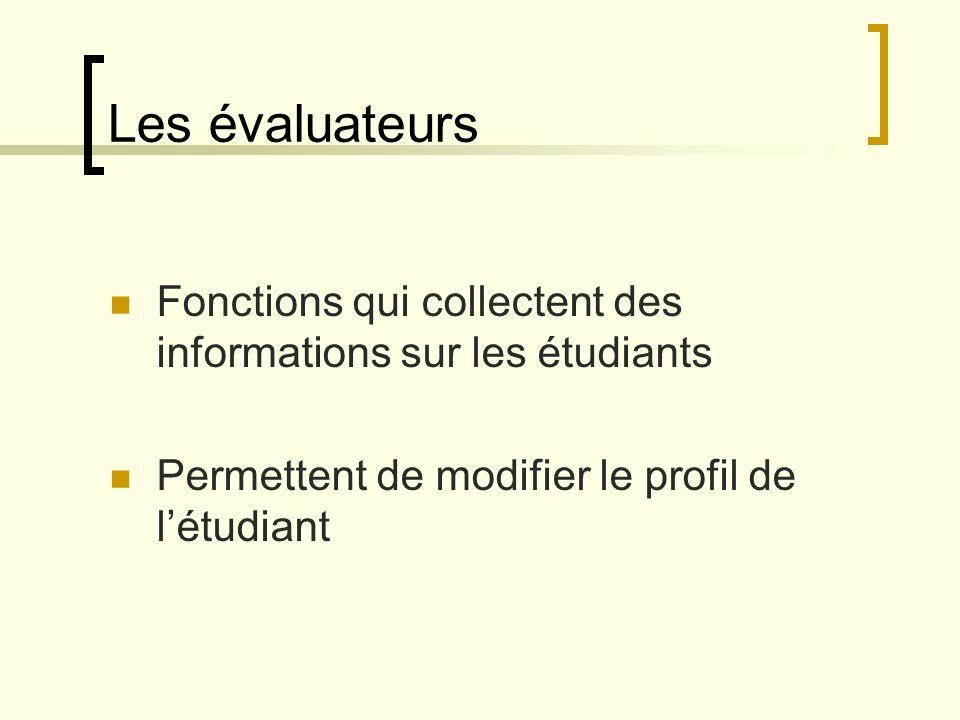 Les évaluateurs Fonctions qui collectent des informations sur les étudiants.