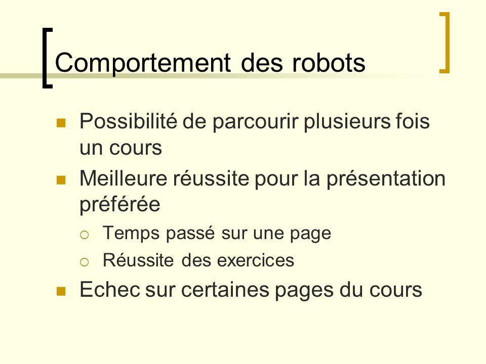 Comportement des robots