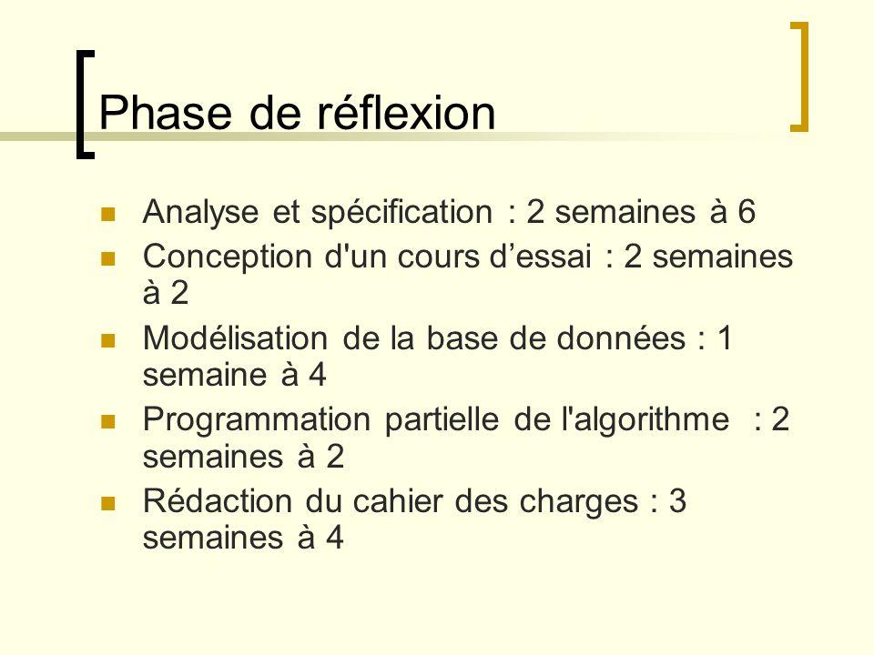 Phase de réflexion Analyse et spécification : 2 semaines à 6