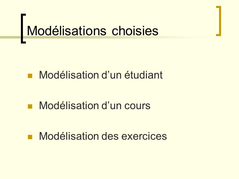 Modélisations choisies
