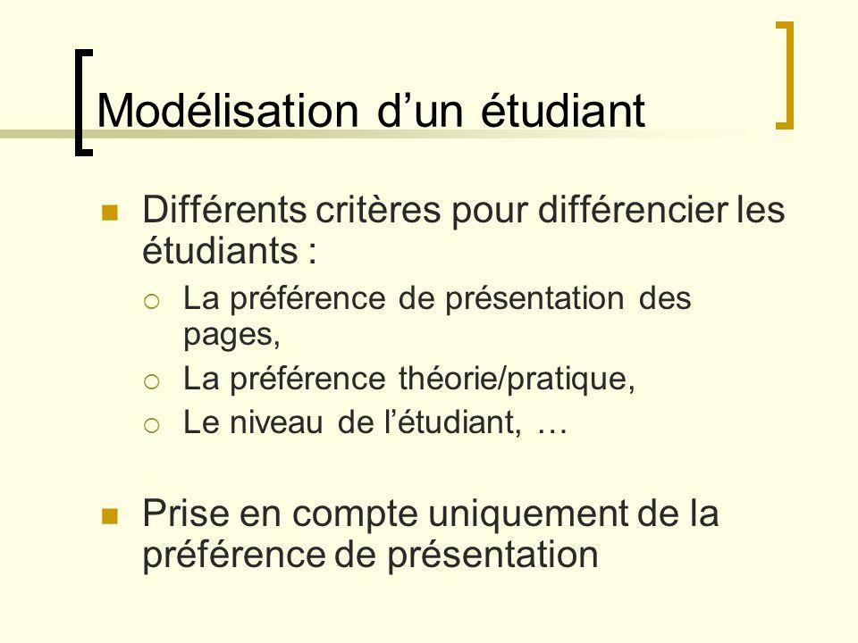 Modélisation d'un étudiant