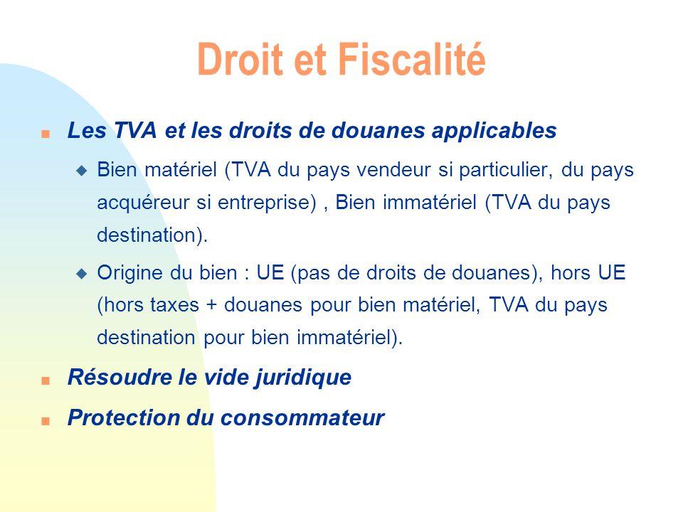 Droit et Fiscalité Les TVA et les droits de douanes applicables