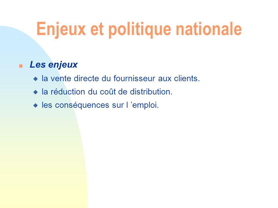 Enjeux et politique nationale