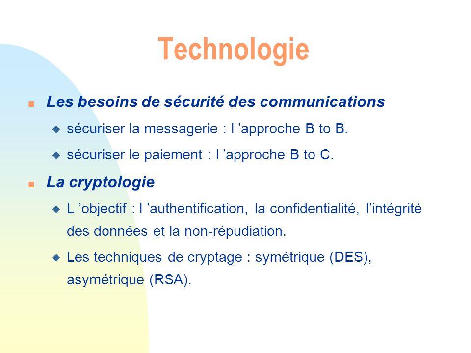 Technologie Les besoins de sécurité des communications La cryptologie