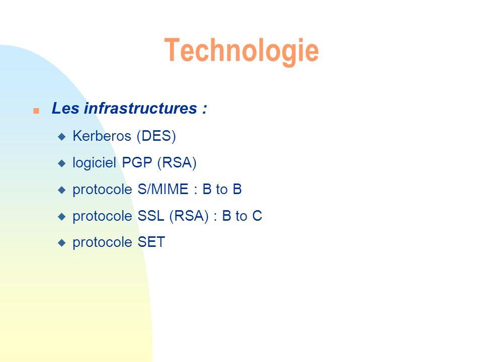 Technologie Les infrastructures : Kerberos (DES) logiciel PGP (RSA)