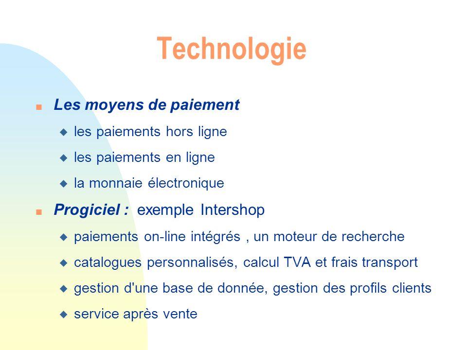 Technologie Les moyens de paiement Progiciel : exemple Intershop