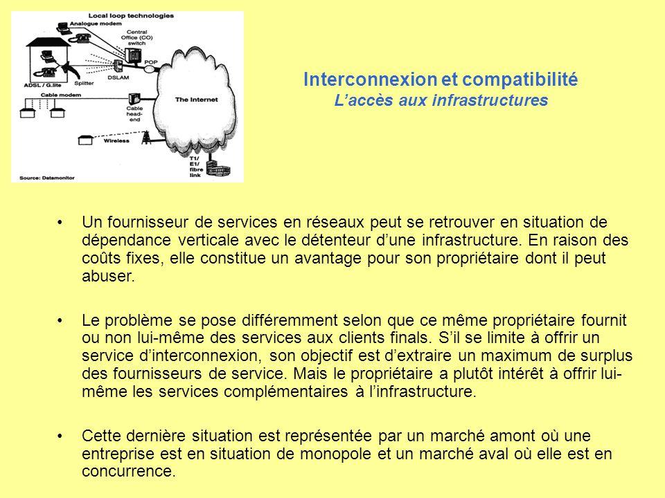 Interconnexion et compatibilité L'accès aux infrastructures