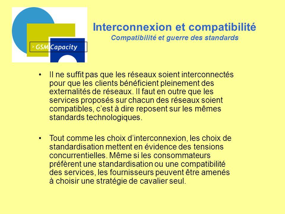 Interconnexion et compatibilité Compatibilité et guerre des standards