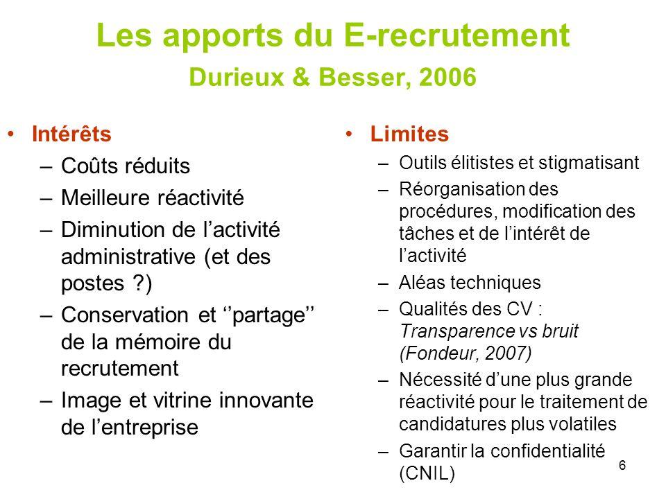 Les apports du E-recrutement Durieux & Besser, 2006