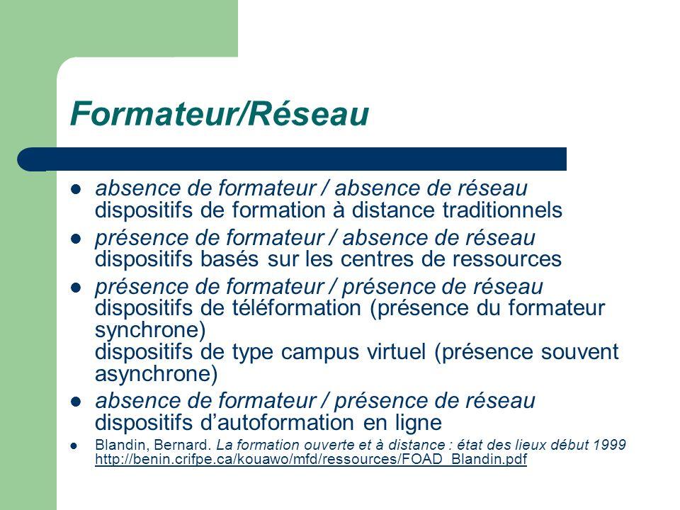 Formateur/Réseau absence de formateur / absence de réseau dispositifs de formation à distance traditionnels.