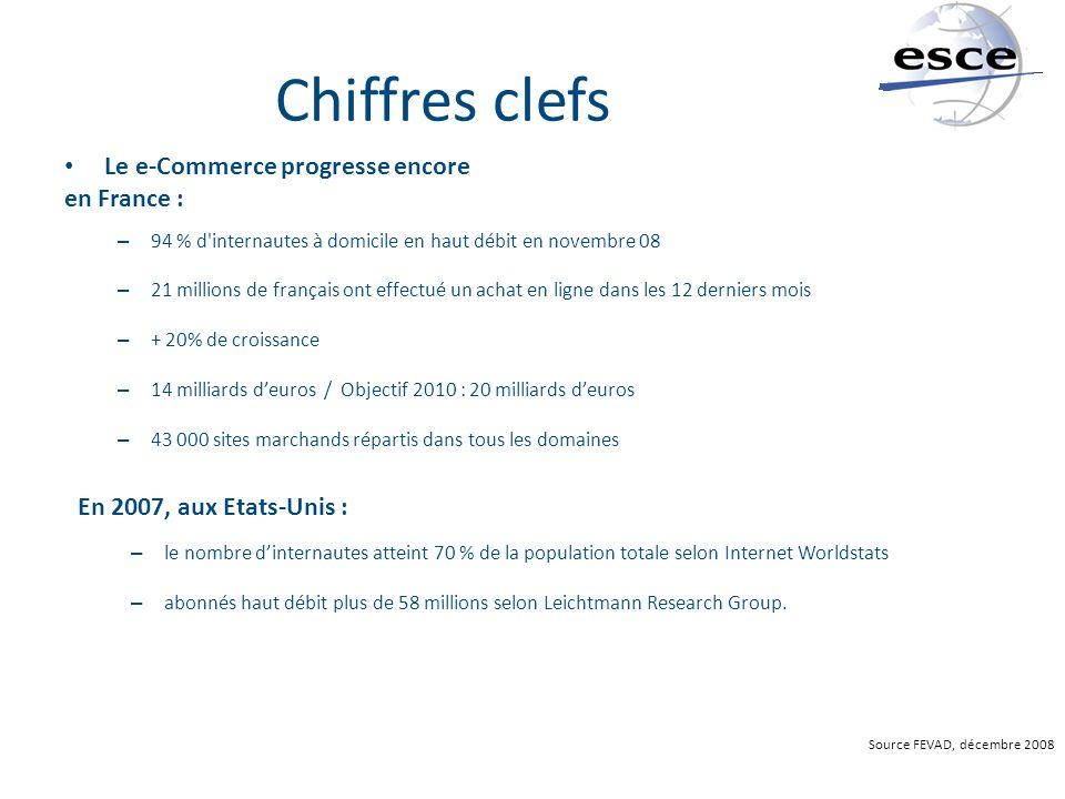 Chiffres clefs Le e-Commerce progresse encore en France :