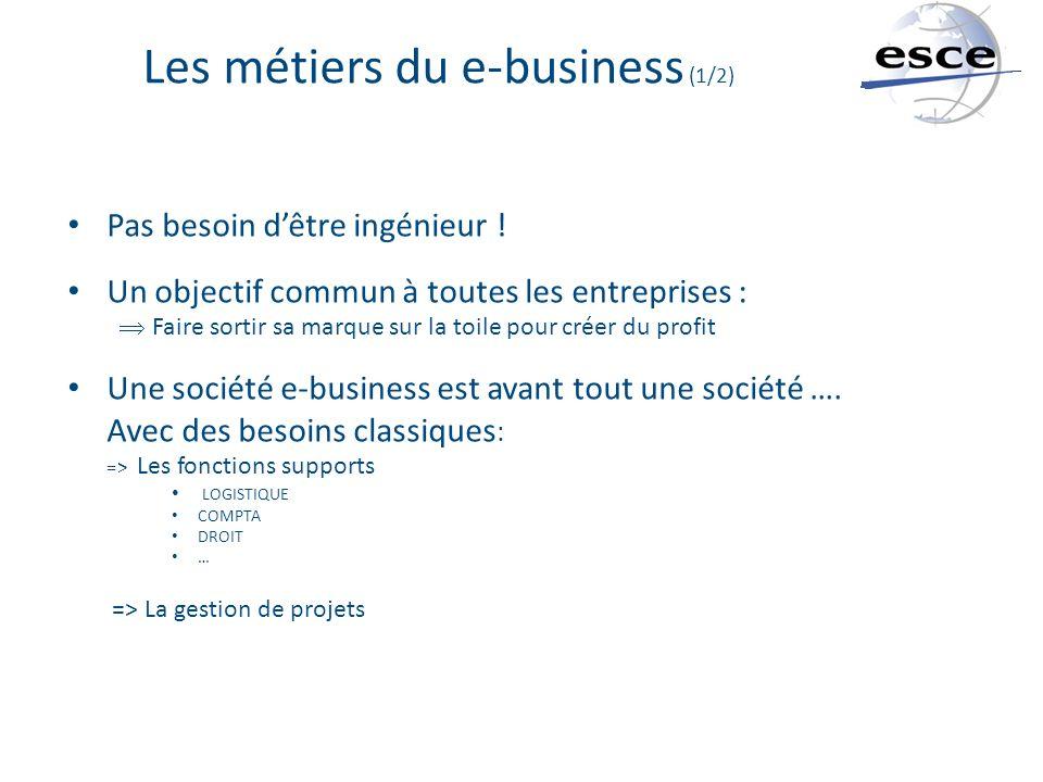 Les métiers du e-business (1/2)