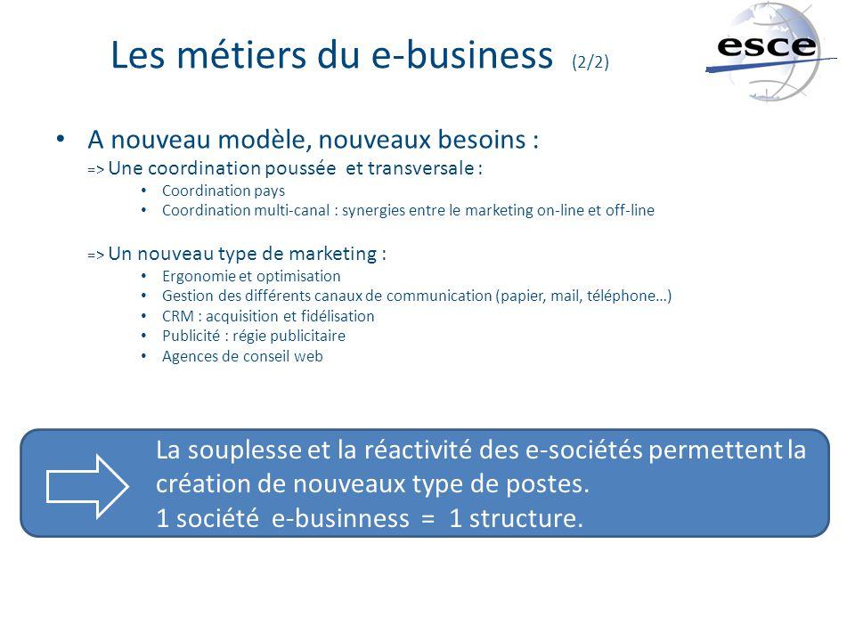 Les métiers du e-business (2/2)
