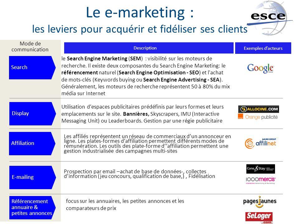 Le e-marketing : les leviers pour acquérir et fidéliser ses clients
