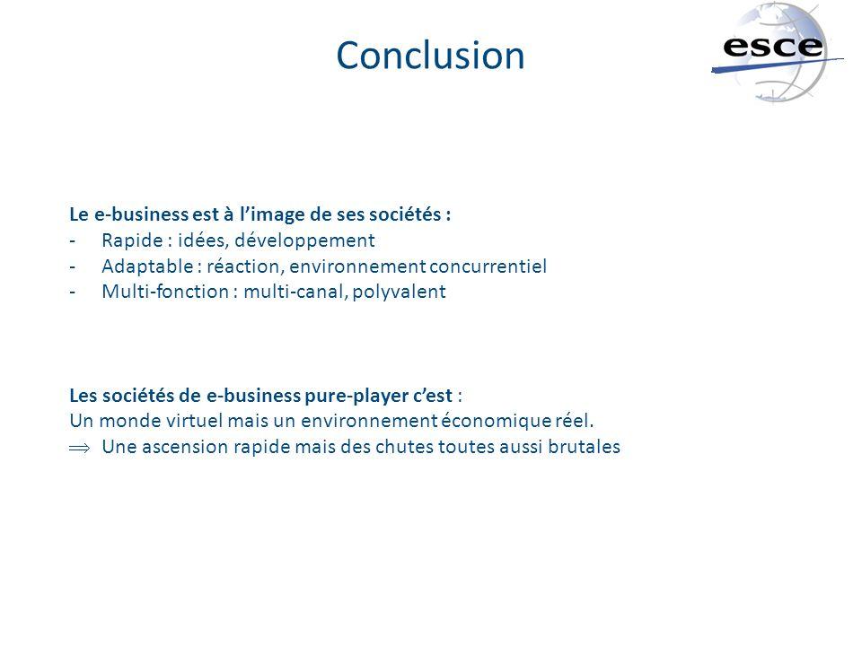 Conclusion Le e-business est à l'image de ses sociétés :