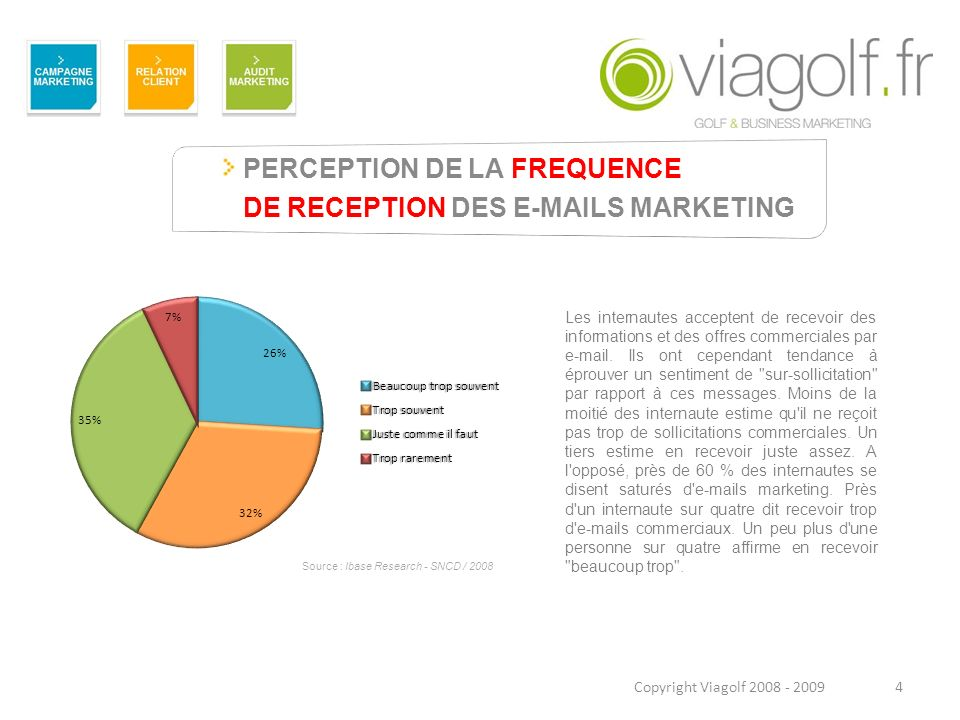 PERCEPTION DE LA FREQUENCE DE RECEPTION DES E-MAILS MARKETING