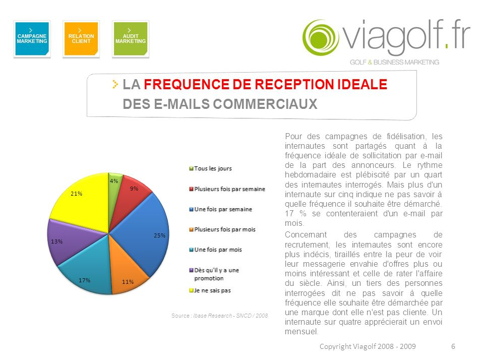 LA FREQUENCE DE RECEPTION IDEALE DES E-MAILS COMMERCIAUX
