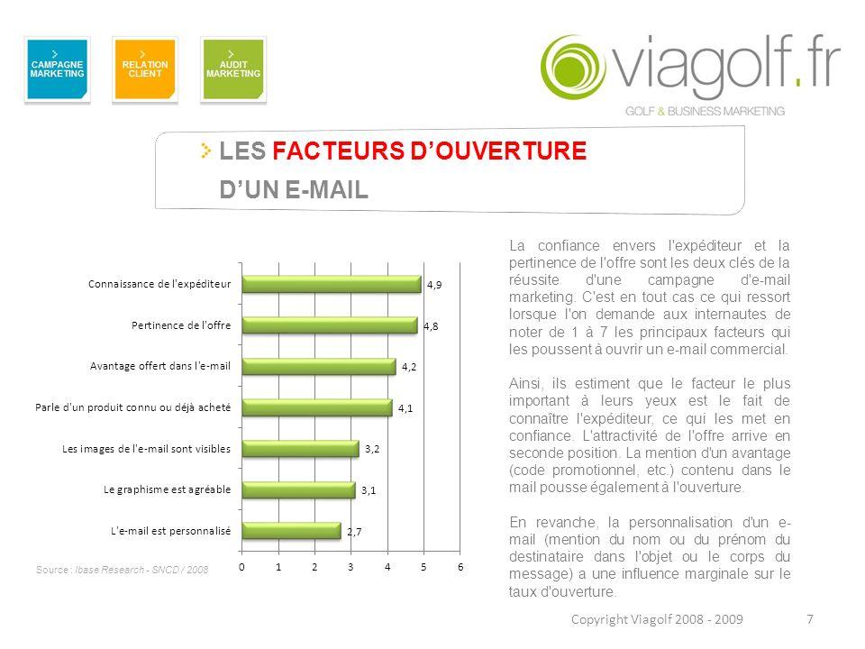 LES FACTEURS D'OUVERTURE D'UN E-MAIL