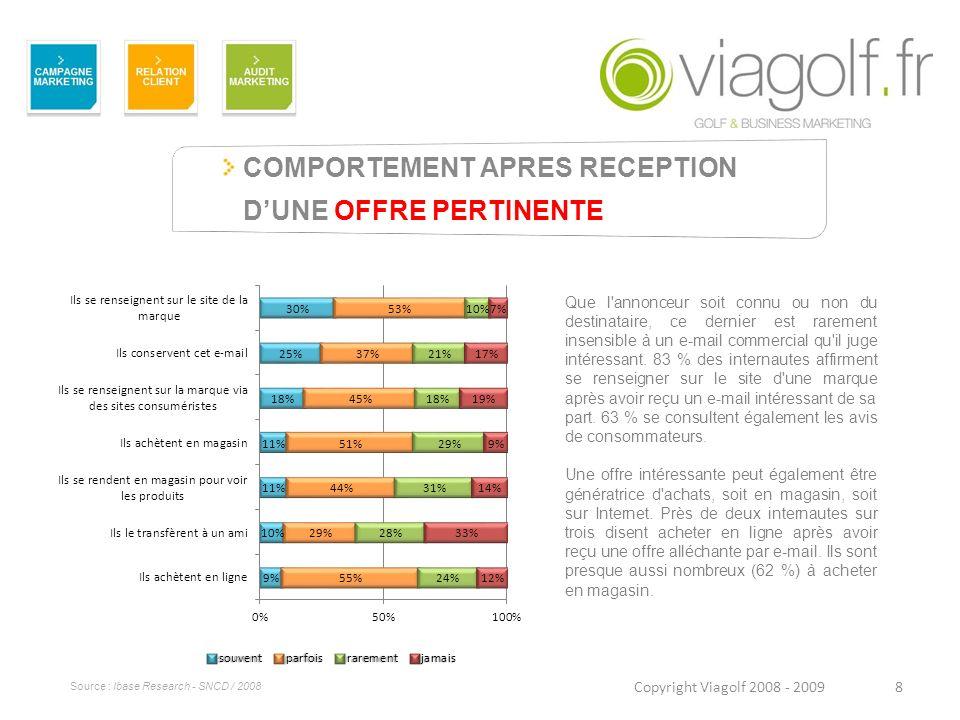 COMPORTEMENT APRES RECEPTION D'UNE OFFRE PERTINENTE