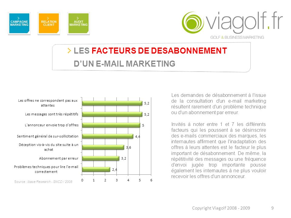 LES FACTEURS DE DESABONNEMENT D'UN E-MAIL MARKETING