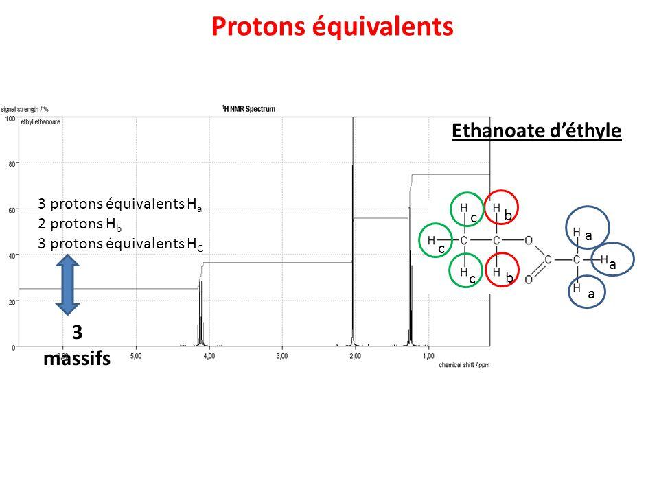 Protons équivalents Ethanoate d'éthyle 3 massifs