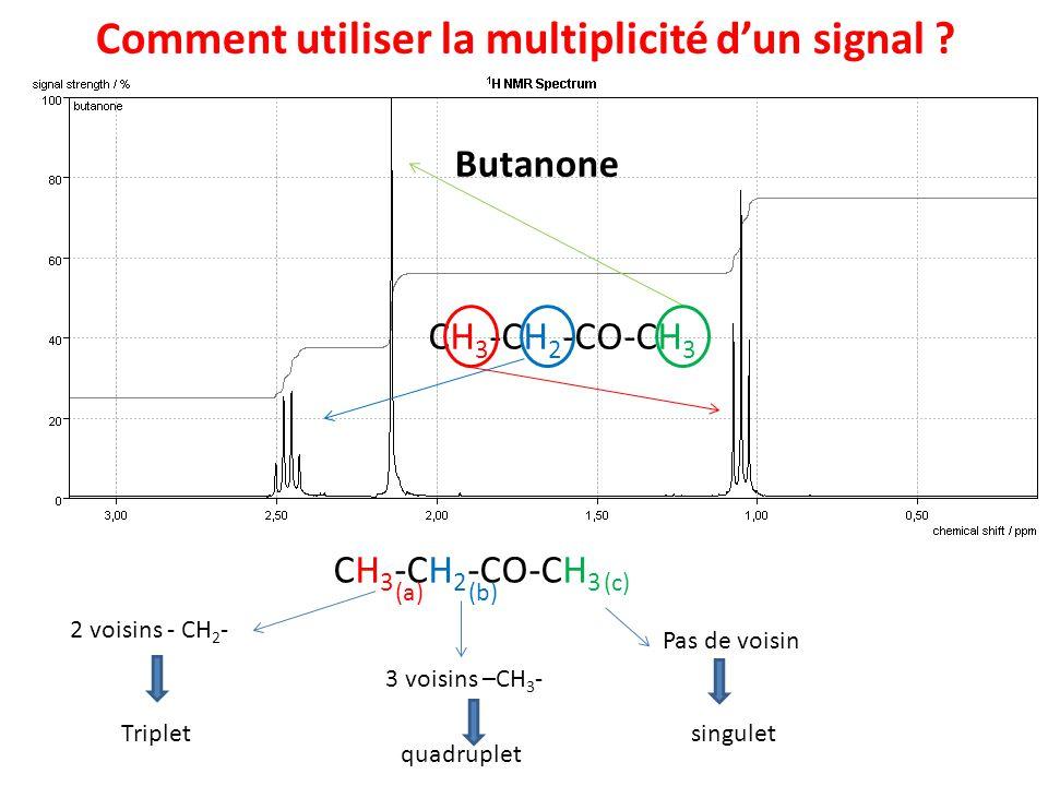 Comment utiliser la multiplicité d'un signal