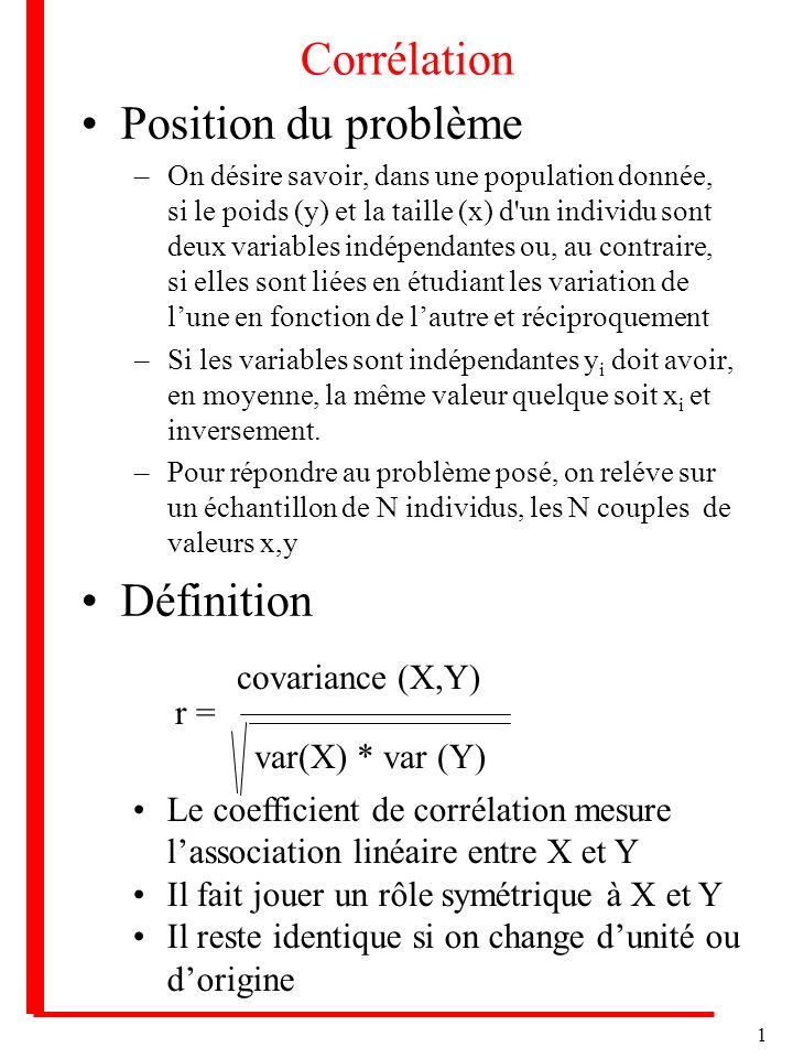 Corrélation Position du problème Définition covariance (X,Y) r =