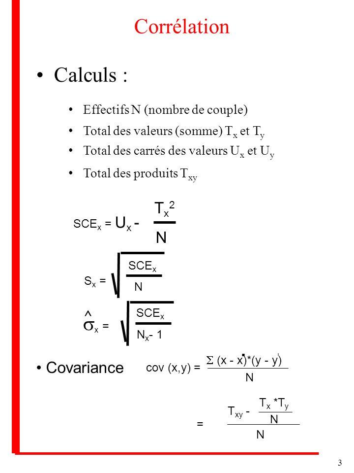 Corrélation Calculs : sx = Tx2 N ^ • Covariance