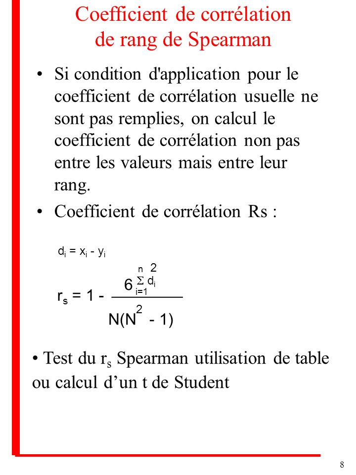 Coefficient de corrélation de rang de Spearman