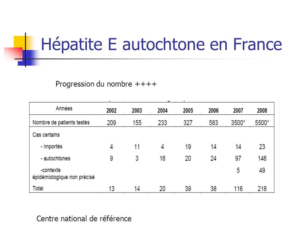 Hépatite E autochtone en France