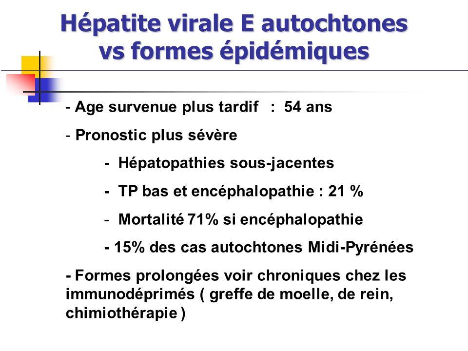 Hépatite virale E autochtones vs formes épidémiques