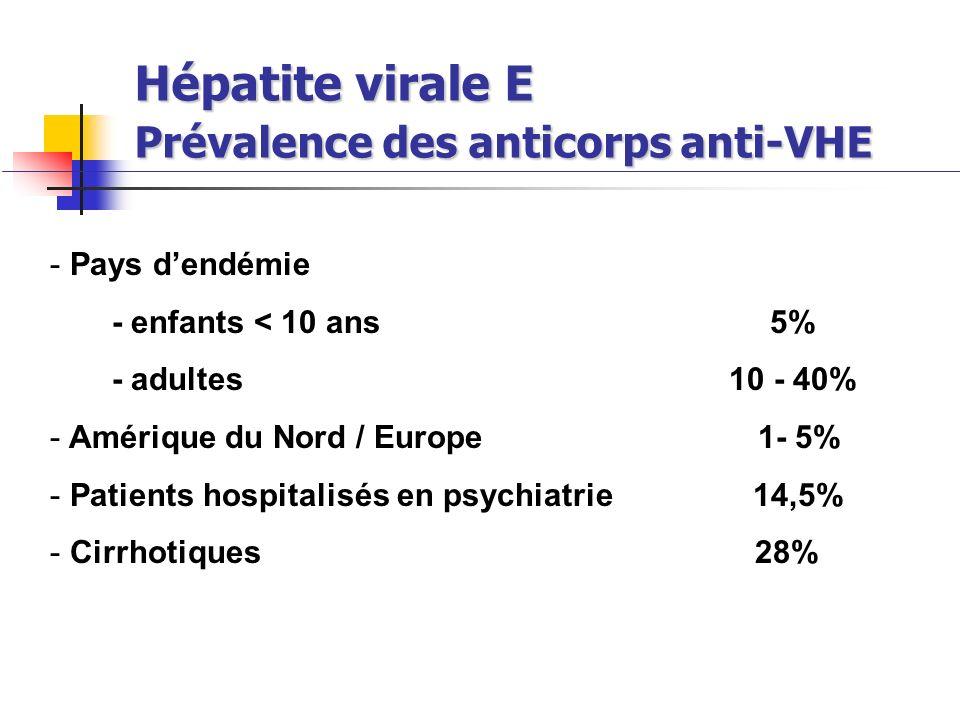 Hépatite virale E Prévalence des anticorps anti-VHE