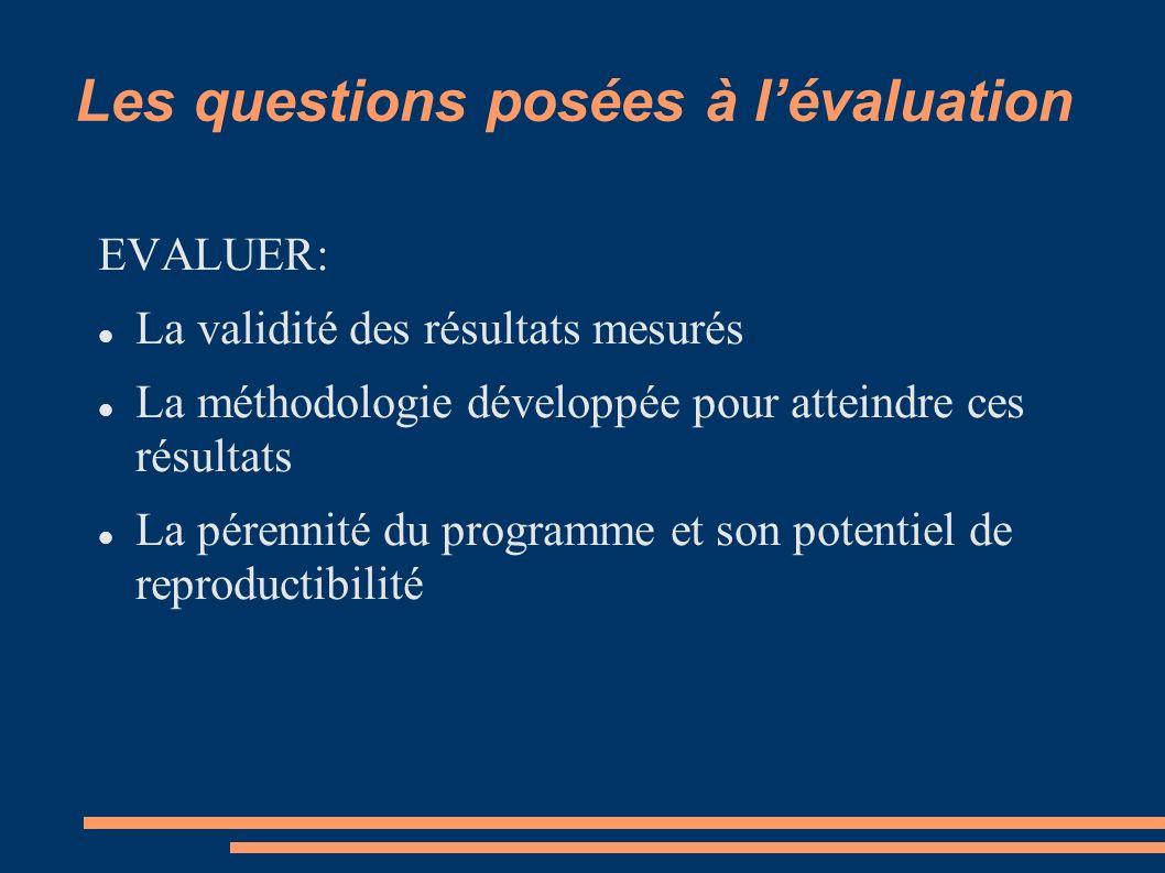 Les questions posées à l'évaluation