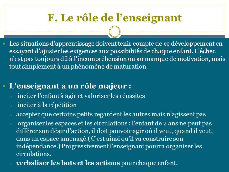 F. Le rôle de l'enseignant