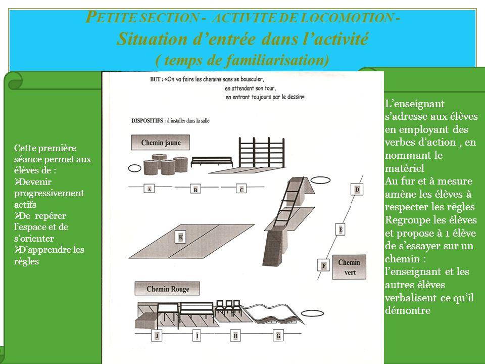 PETITE SECTION - ACTIVITE DE LOCOMOTION - Situation d'entrée dans l'activité ( temps de familiarisation)