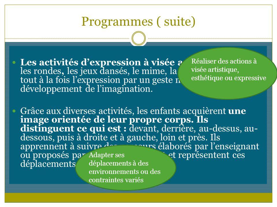 Programmes ( suite)
