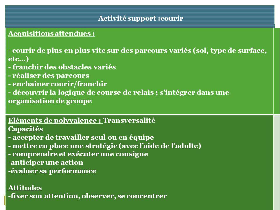 Activité support :courir Acquisitions attendues :