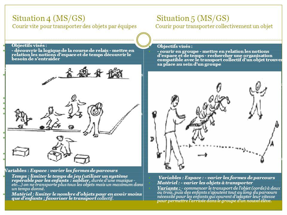 Situation 4 (MS/GS) Situation 5 (MS/GS) Courir vite pour transporter des objets par équipes Courir pour transporter collectivement un objet