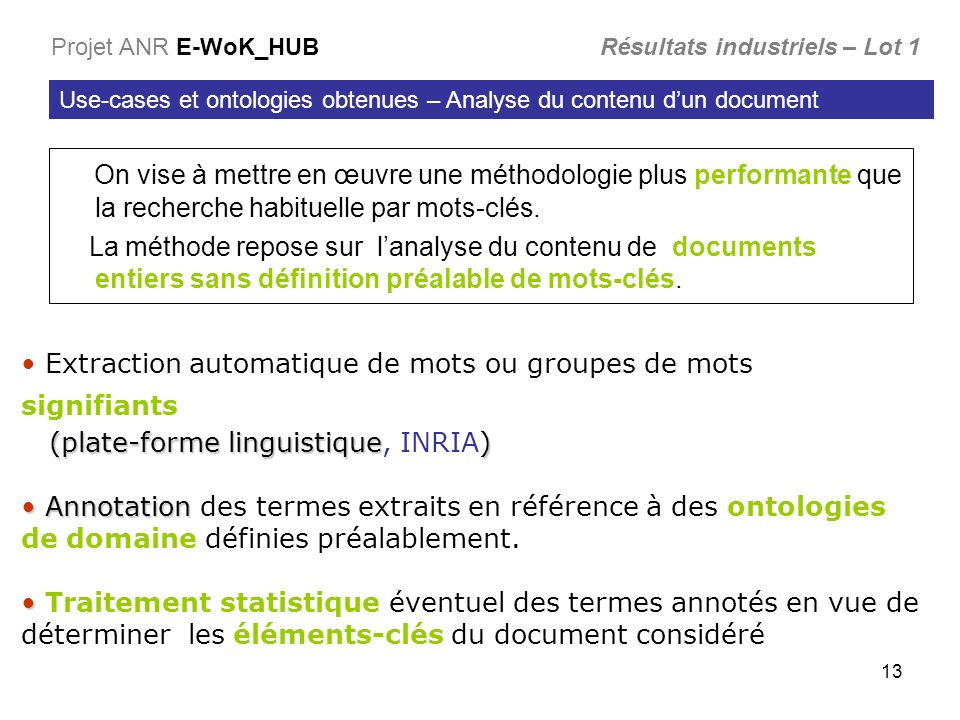Projet ANR E-WoK_HUB Résultats industriels – Lot 1