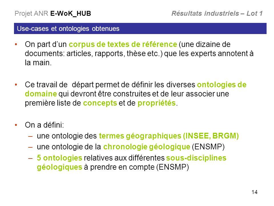 une ontologie des termes géographiques (INSEE, BRGM)
