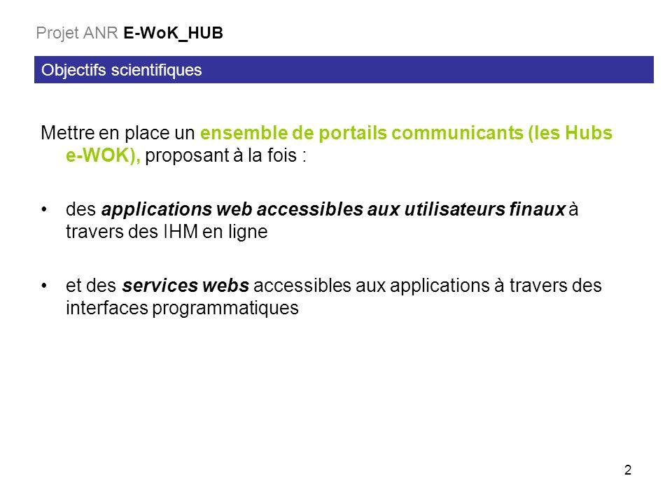 Projet ANR E-WoK_HUB Objectifs scientifiques. Mettre en place un ensemble de portails communicants (les Hubs e-WOK), proposant à la fois :